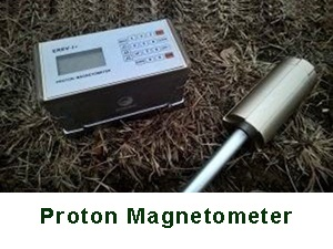 proton-copy